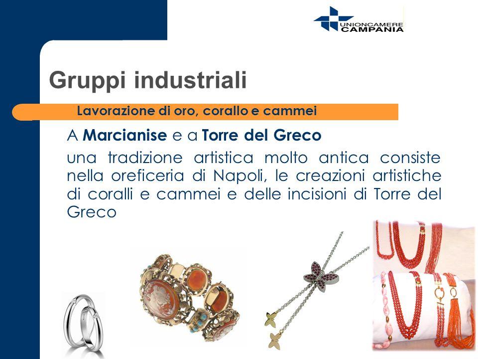 Gruppi industriali Lavorazione di oro, corallo e cammei. A Marcianise e a Torre del Greco.