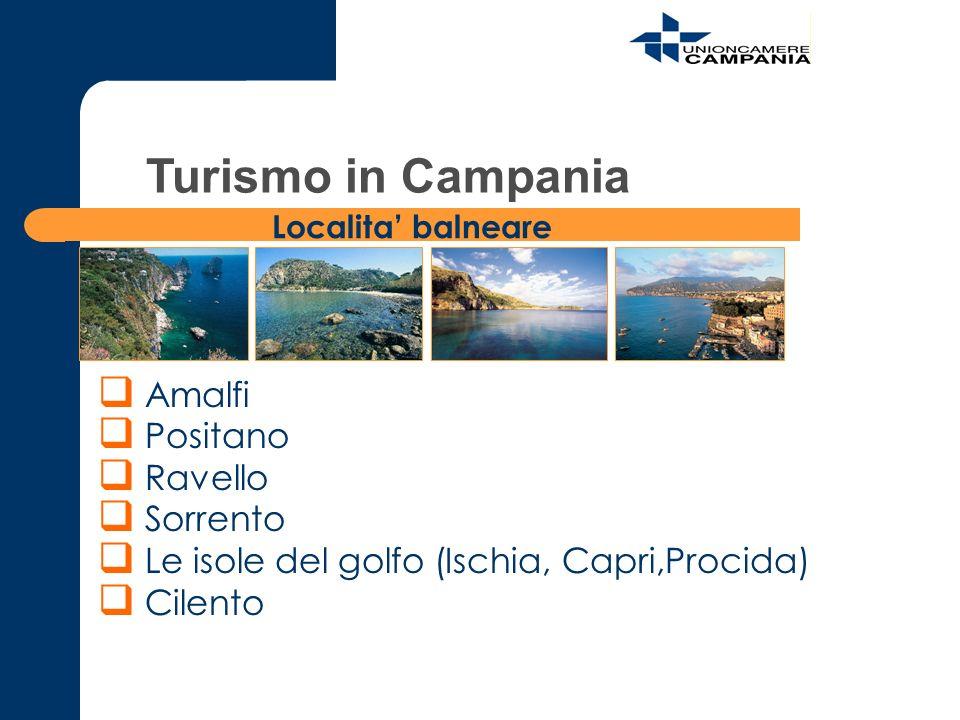 Turismo in Campania Amalfi Positano Ravello Sorrento