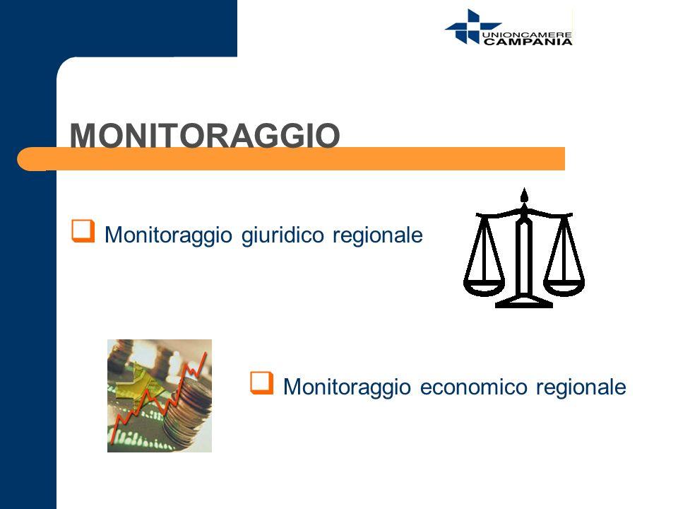 MONITORAGGIO Monitoraggio giuridico regionale