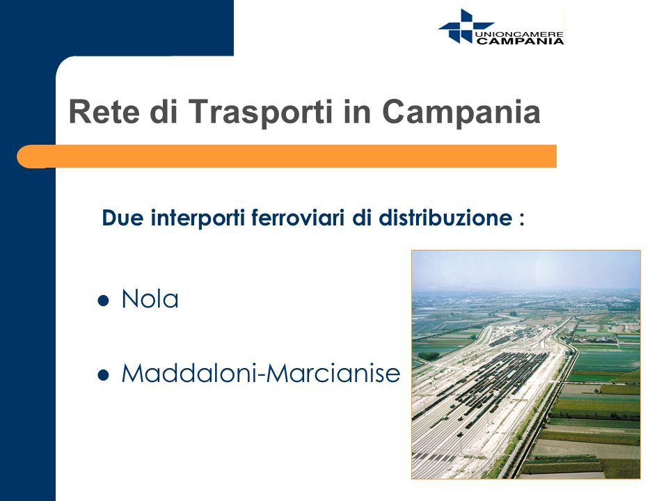 Rete di Trasporti in Campania