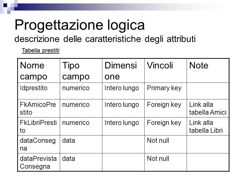 Progettazione logica descrizione delle caratteristiche degli attributi