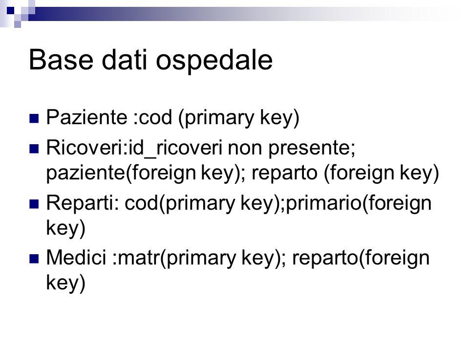 Base dati ospedale Paziente :cod (primary key)