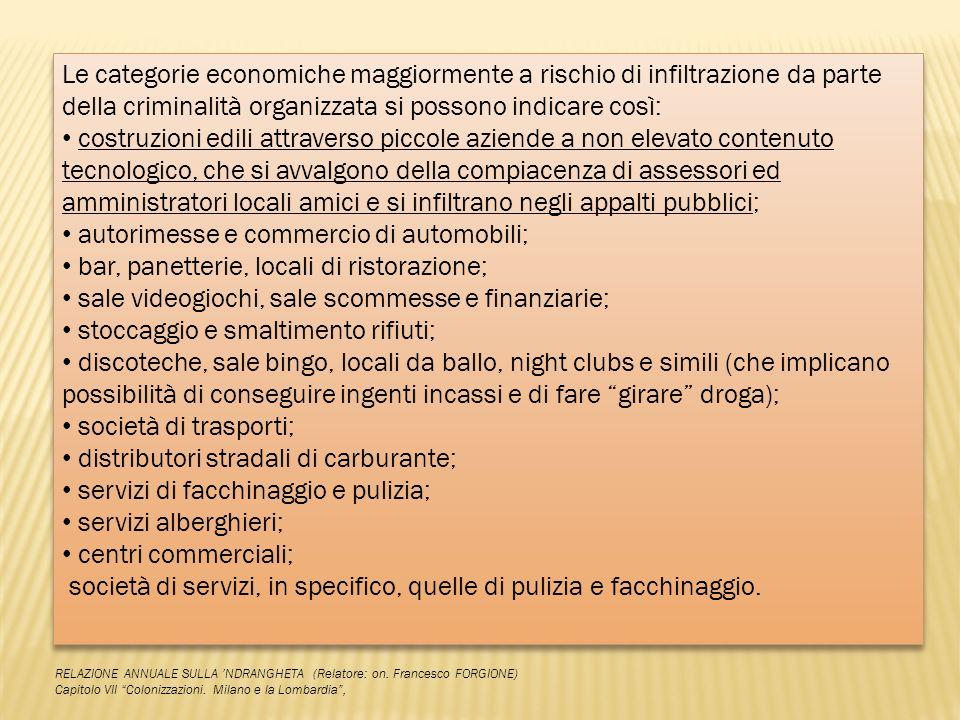 autorimesse e commercio di automobili;