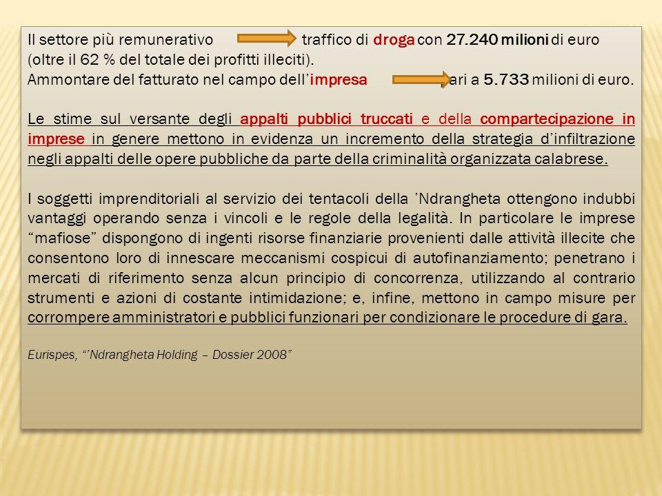 Il settore più remunerativo traffico di droga con 27
