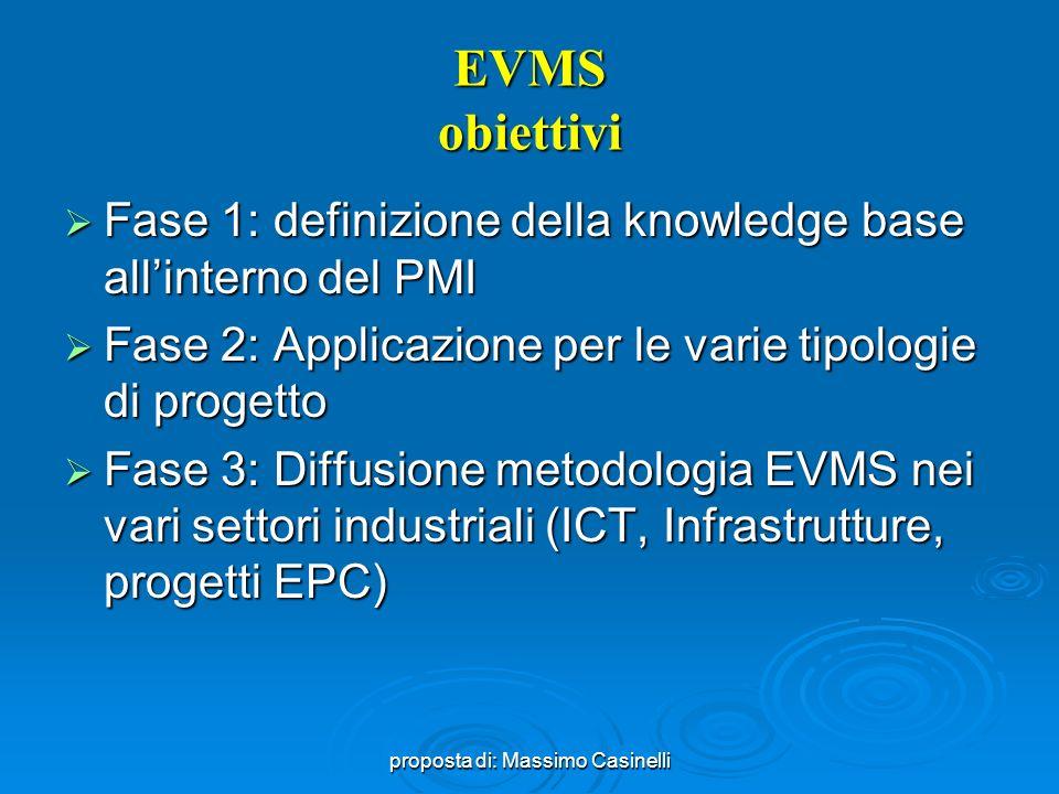 proposta di: Massimo Casinelli