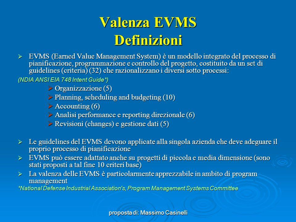 Valenza EVMS Definizioni