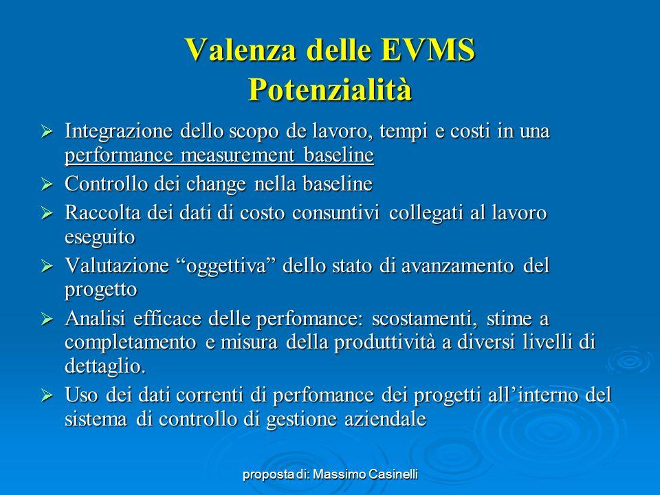 Valenza delle EVMS Potenzialità