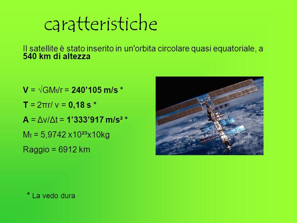 caratteristicheIl satellite è stato inserito in un orbita circolare quasi equatoriale, a 540 km di altezza.