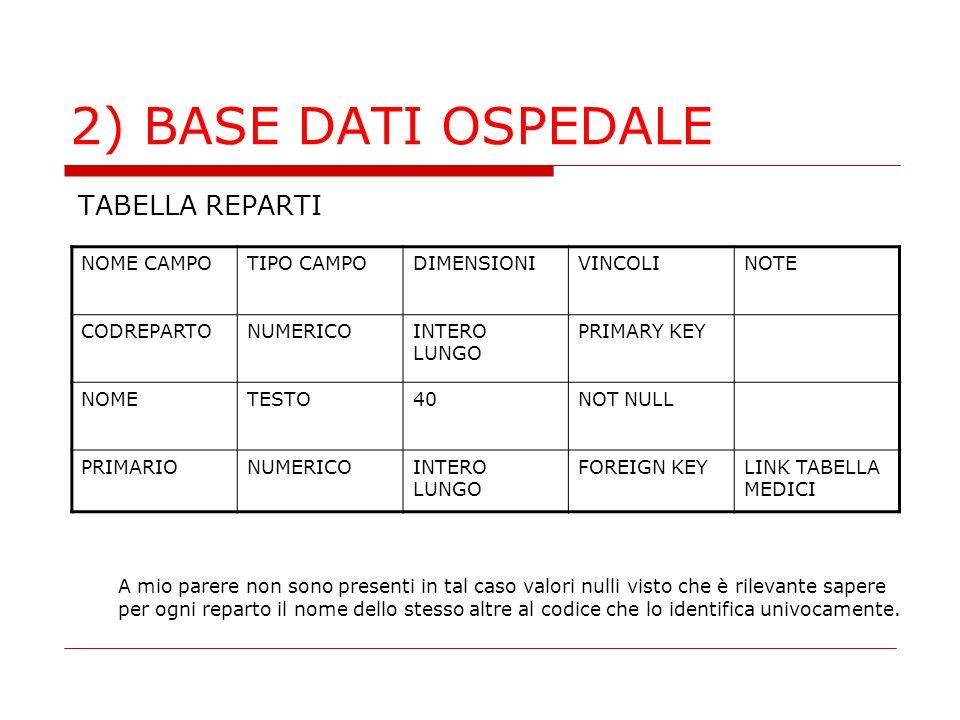 2) BASE DATI OSPEDALE TABELLA REPARTI
