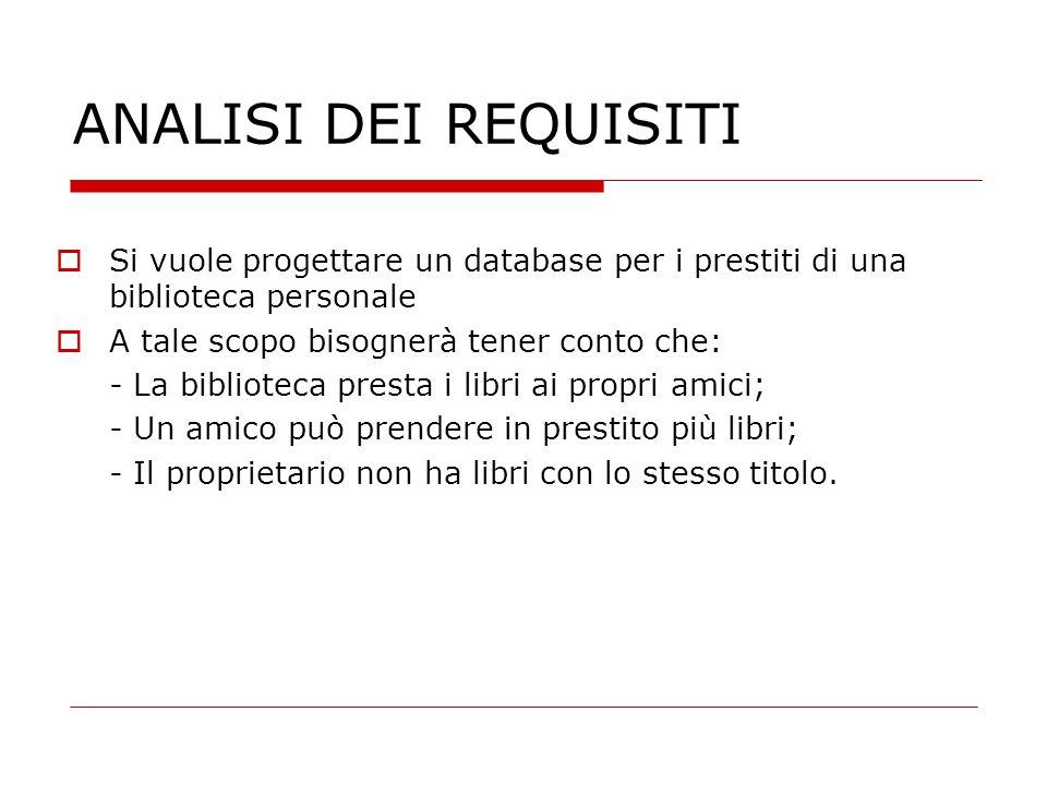 ANALISI DEI REQUISITI Si vuole progettare un database per i prestiti di una biblioteca personale. A tale scopo bisognerà tener conto che: