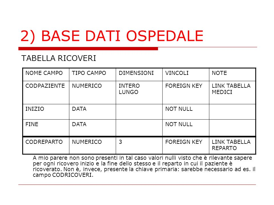 2) BASE DATI OSPEDALE TABELLA RICOVERI