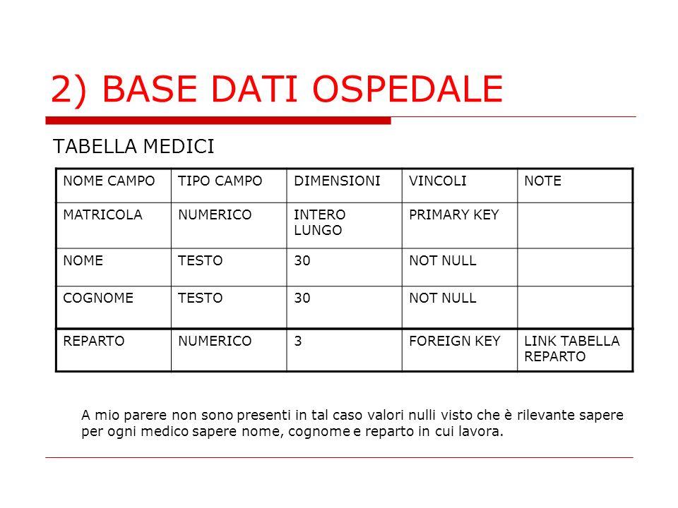 2) BASE DATI OSPEDALE TABELLA MEDICI