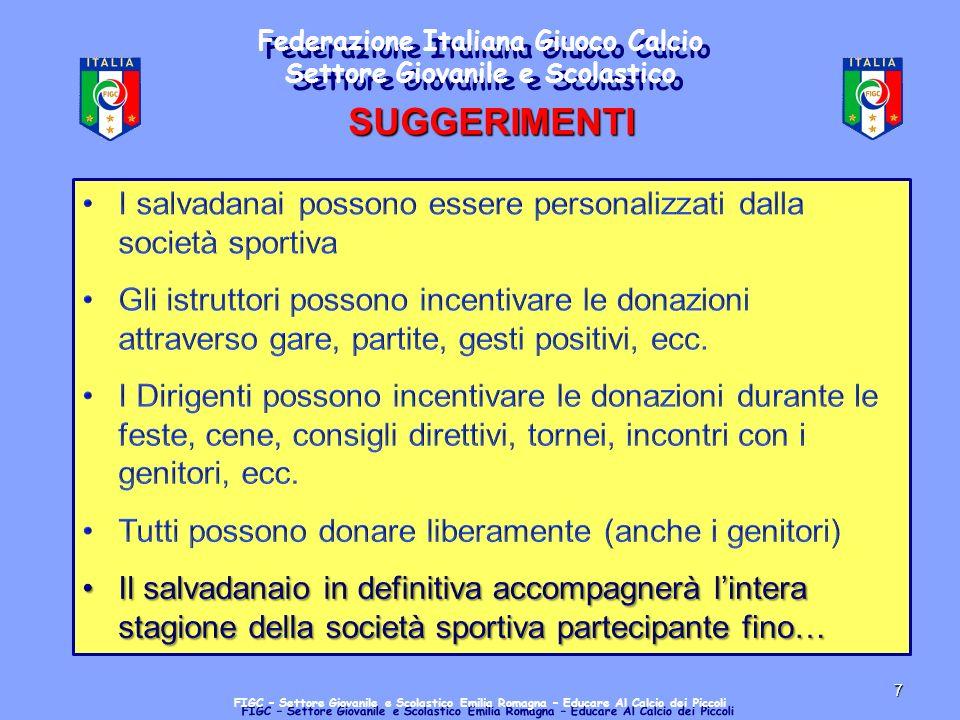 Federazione Italiana Giuoco Calcio Settore Giovanile e Scolastico