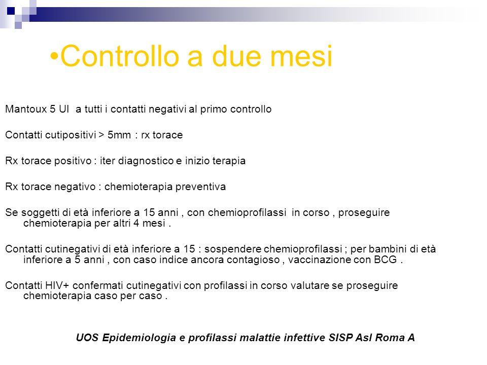 Controllo a due mesi Mantoux 5 UI a tutti i contatti negativi al primo controllo. Contatti cutipositivi > 5mm : rx torace.