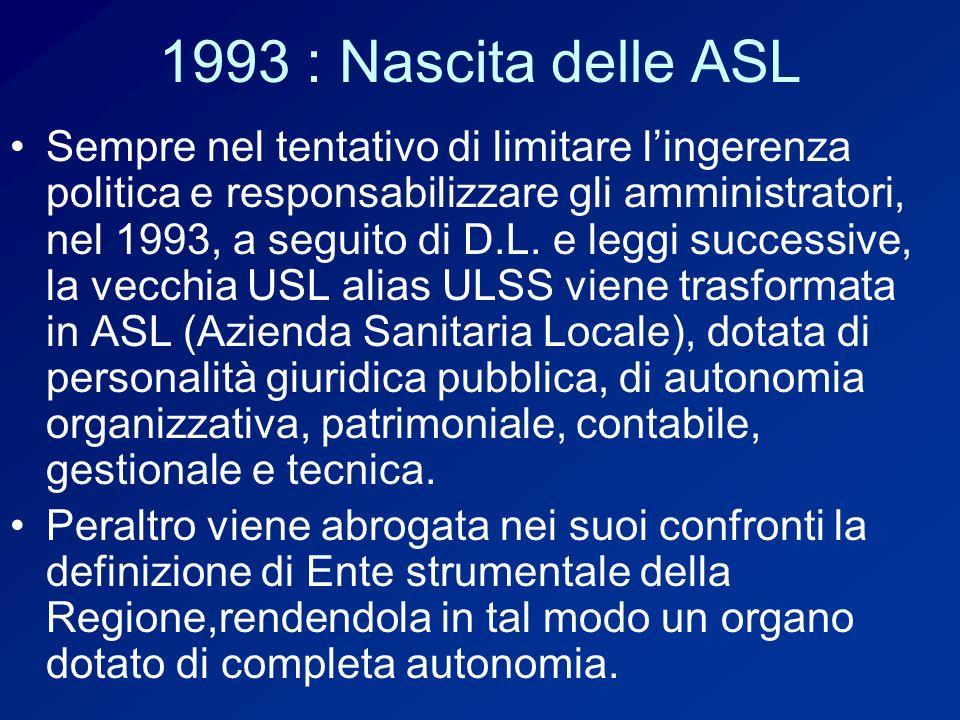 1993 : Nascita delle ASL