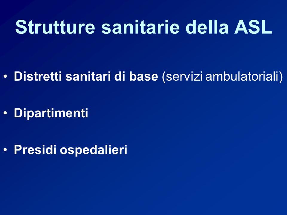 Strutture sanitarie della ASL