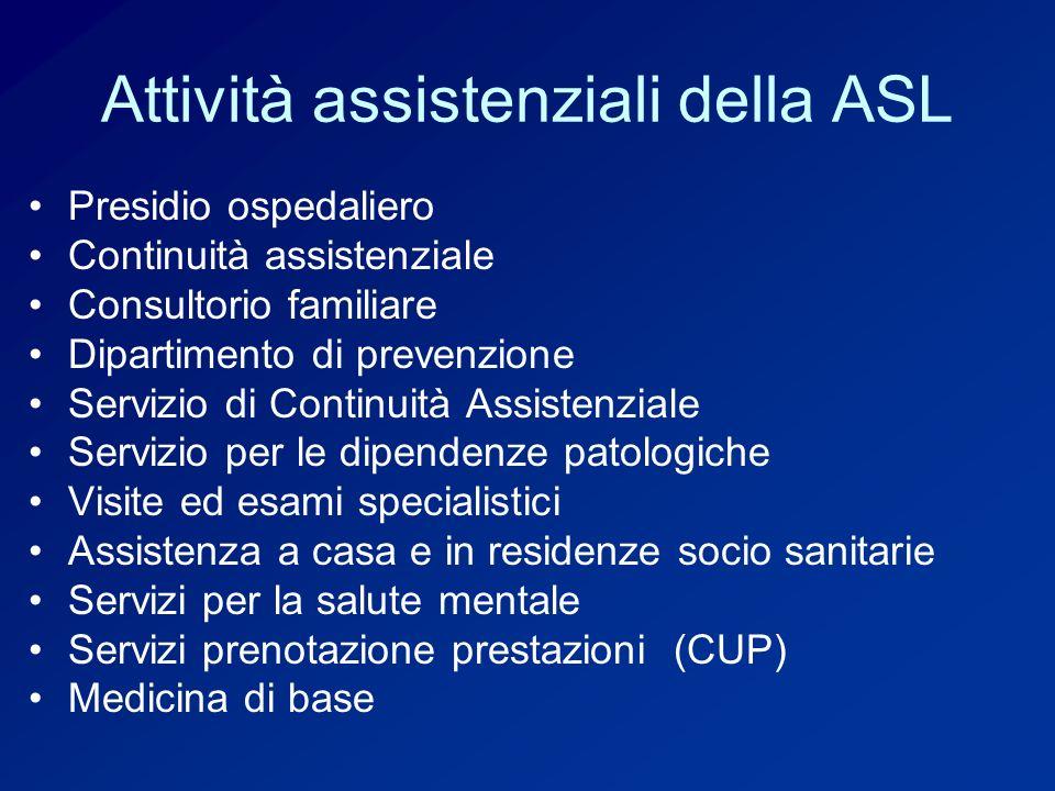 Attività assistenziali della ASL