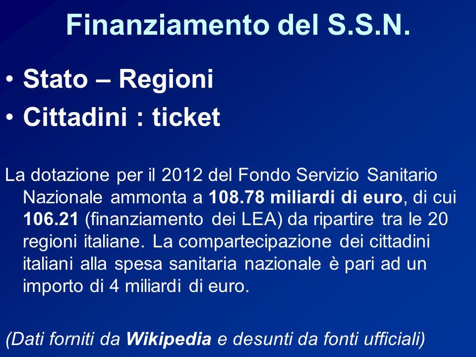 Finanziamento del S.S.N. Stato – Regioni Cittadini : ticket