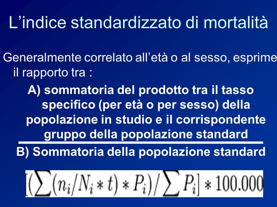 L'indice standardizzato di mortalità