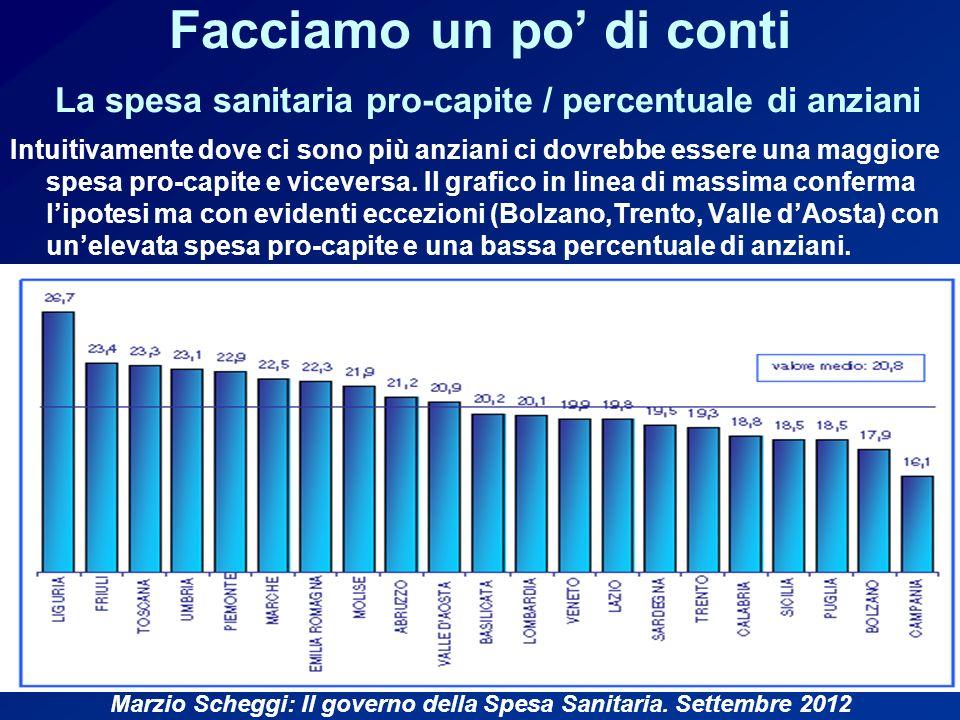 Marzio Scheggi: Il governo della Spesa Sanitaria. Settembre 2012
