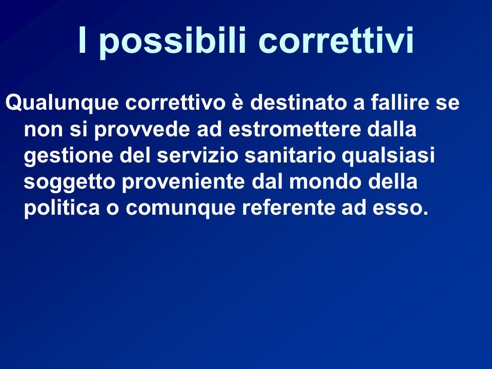 I possibili correttivi
