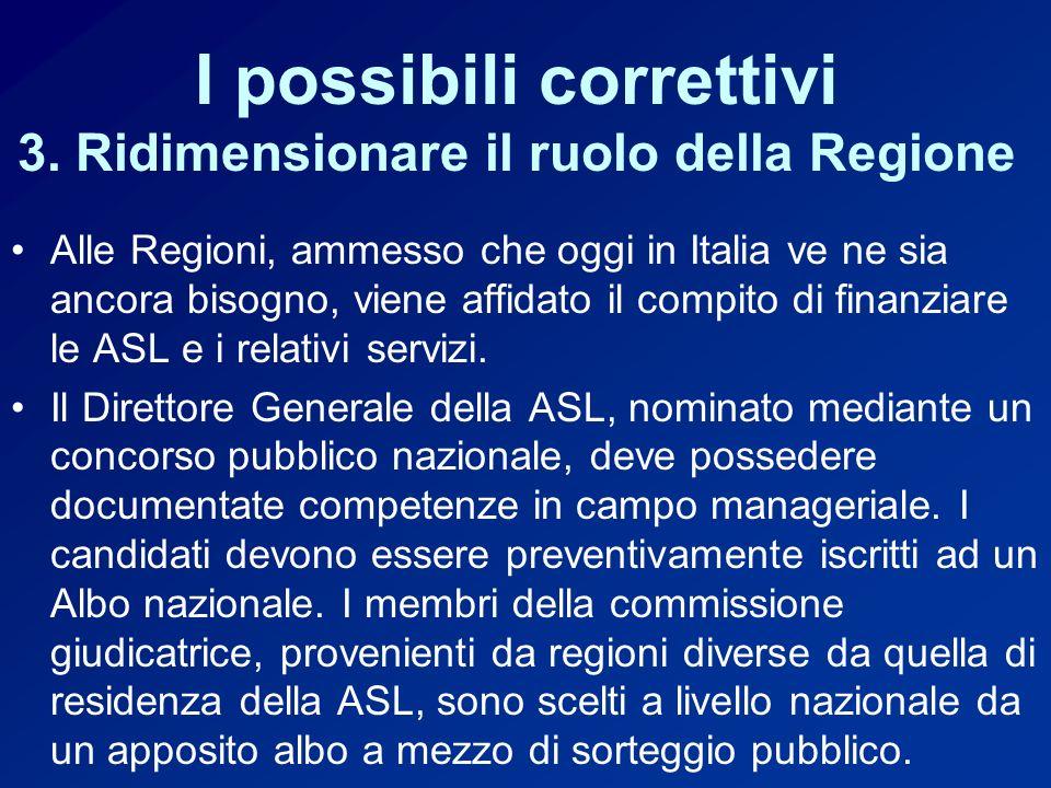 I possibili correttivi 3. Ridimensionare il ruolo della Regione