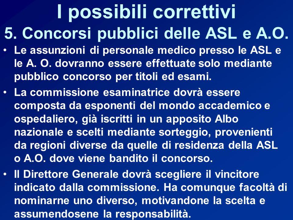 I possibili correttivi 5. Concorsi pubblici delle ASL e A.O.