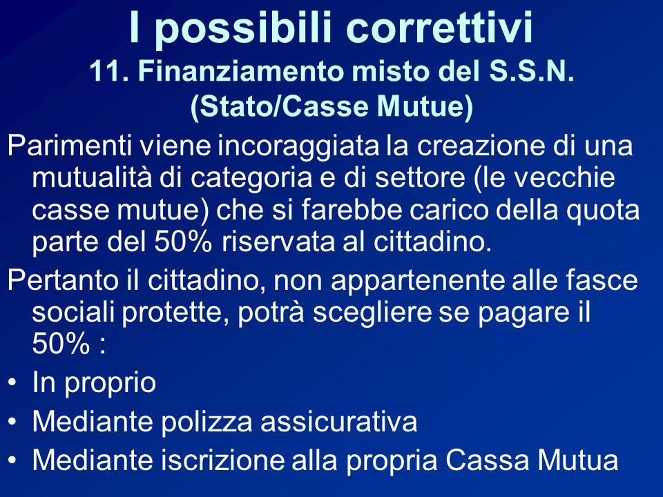 I possibili correttivi 11. Finanziamento misto del S. S. N