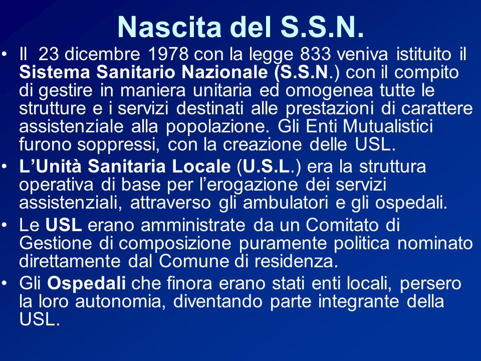 Nascita del S.S.N.