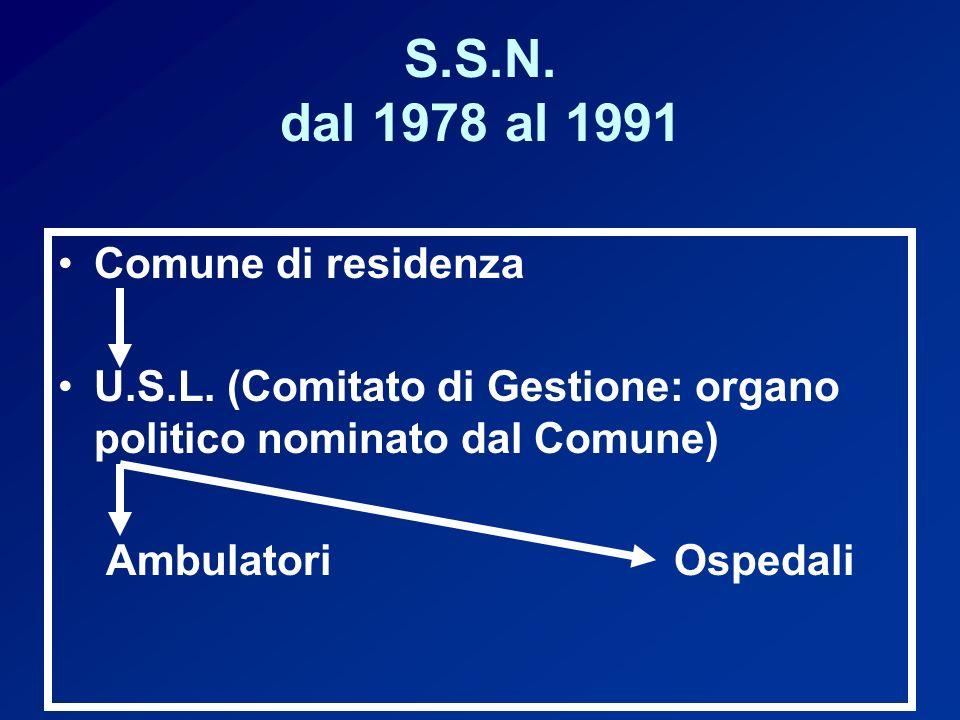 S.S.N. dal 1978 al 1991 Comune di residenza
