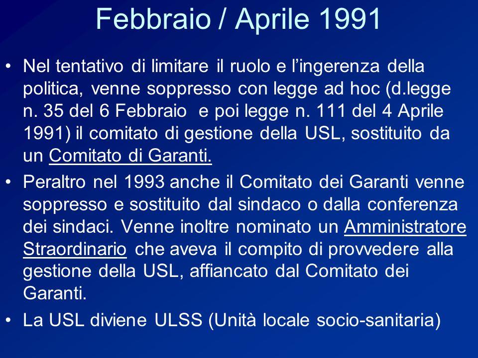 Febbraio / Aprile 1991