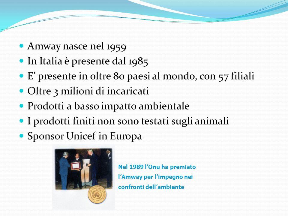 In Italia è presente dal 1985