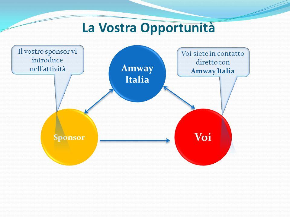 La Vostra Opportunità Voi Amway Italia Sponsor