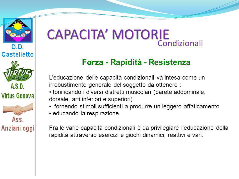 Forza - Rapidità - Resistenza