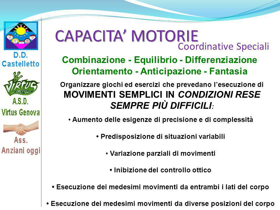 CAPACITA' MOTORIE Coordinative Speciali