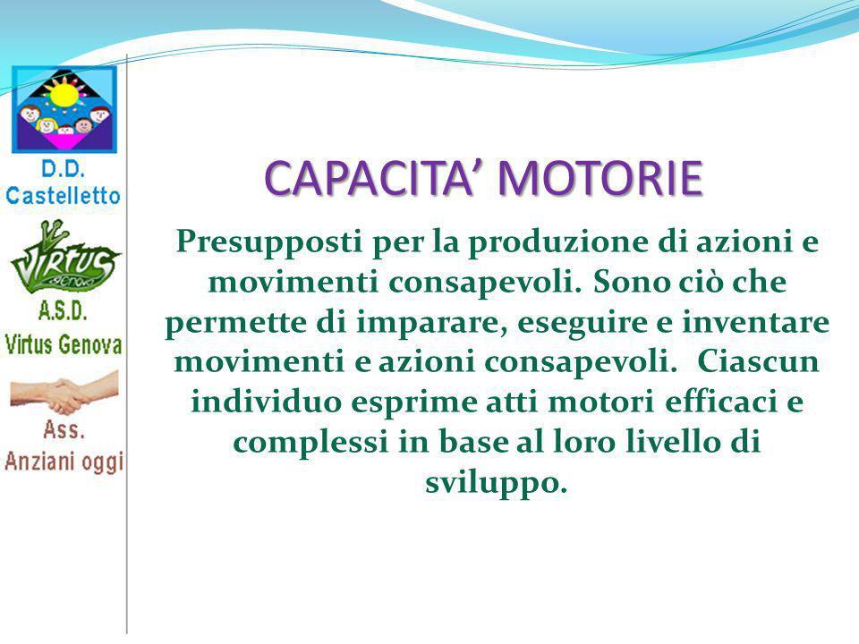 CAPACITA' MOTORIE