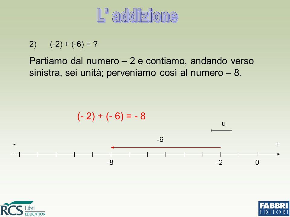 L addizione 2) (-2) + (-6) = Partiamo dal numero – 2 e contiamo, andando verso sinistra, sei unità; perveniamo così al numero – 8.