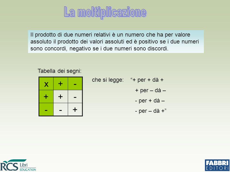 La moltiplicazione x + -