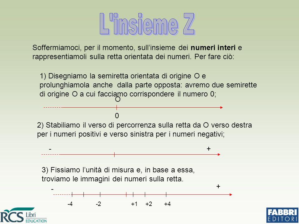 L insieme Z Soffermiamoci, per il momento, sull'insieme dei numeri interi e rappresentiamoli sulla retta orientata dei numeri. Per fare ciò: