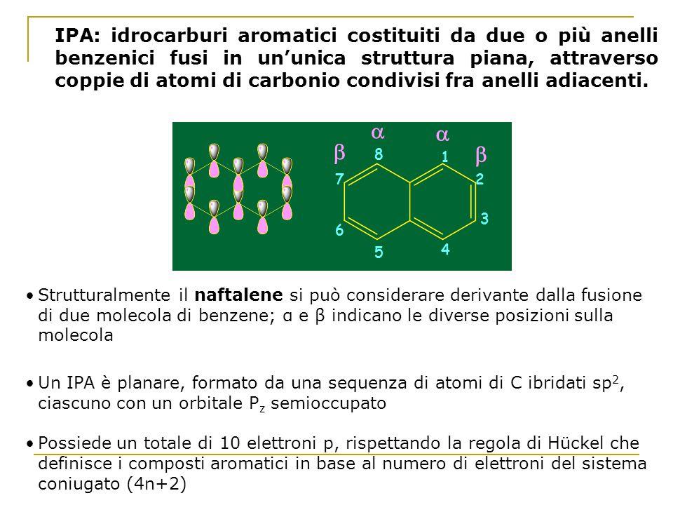 IPA: idrocarburi aromatici costituiti da due o più anelli benzenici fusi in un'unica struttura piana, attraverso coppie di atomi di carbonio condivisi fra anelli adiacenti.
