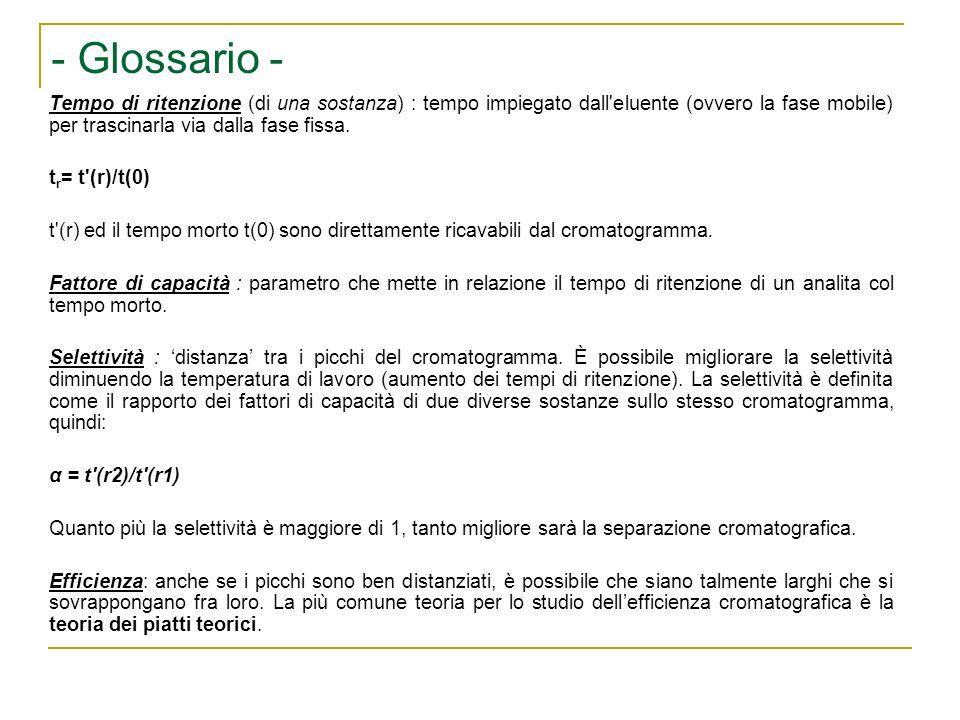 - Glossario - Tempo di ritenzione (di una sostanza) : tempo impiegato dall eluente (ovvero la fase mobile) per trascinarla via dalla fase fissa.