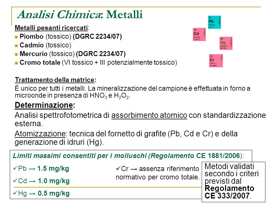 Analisi Chimica: Metalli