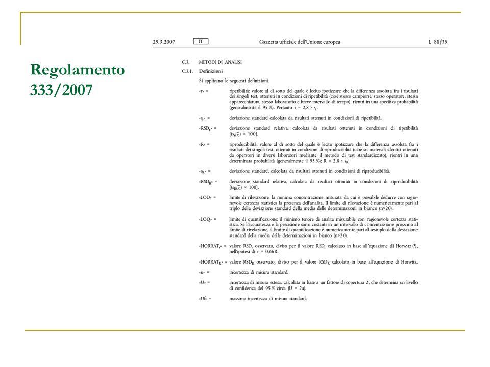 Regolamento 333/2007