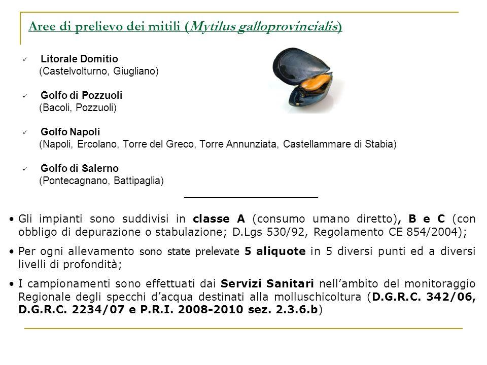 Aree di prelievo dei mitili (Mytilus galloprovincialis)