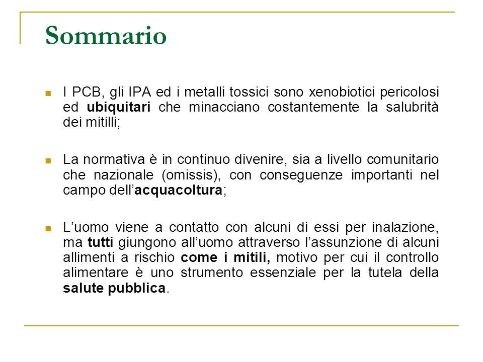 Sommario I PCB, gli IPA ed i metalli tossici sono xenobiotici pericolosi ed ubiquitari che minacciano costantemente la salubrità dei mitilli;