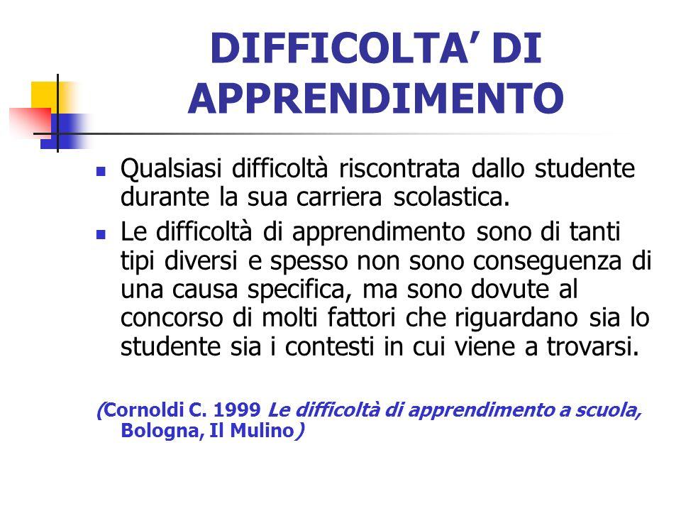 DIFFICOLTA' DI APPRENDIMENTO