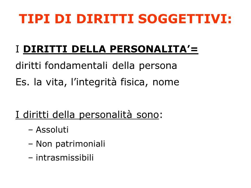TIPI DI DIRITTI SOGGETTIVI: