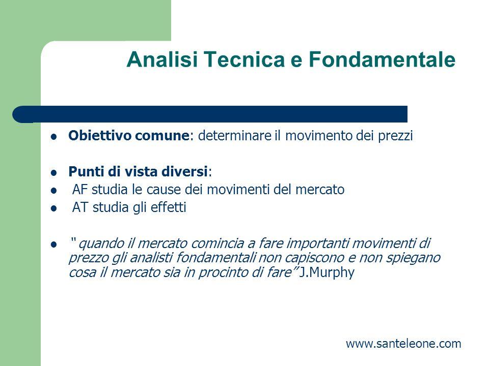 Analisi Tecnica e Fondamentale
