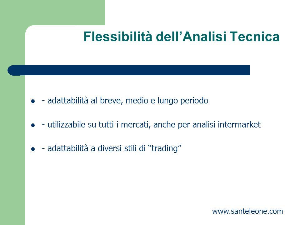 Flessibilità dell'Analisi Tecnica