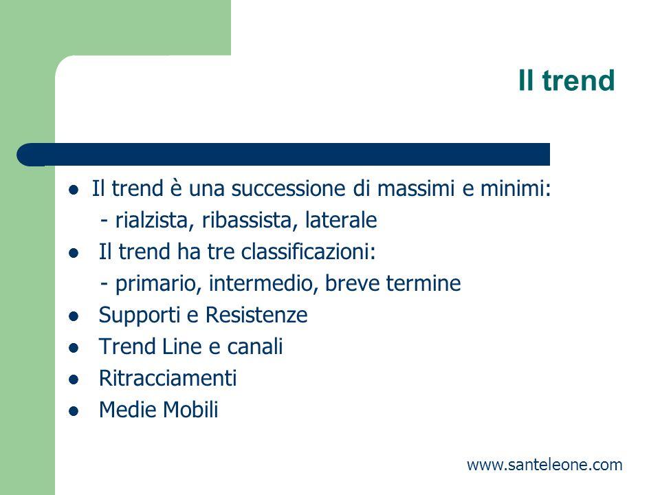 Il trend Il trend è una successione di massimi e minimi: